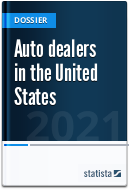 Auto dealers in the U.S.