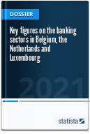 Banking industry in the Benelux