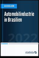 Kfz-Markt Brasilien