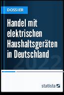 Handel mit elektrischen Haushaltsgeräten in Deutschland