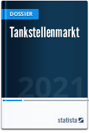 Tankstellenmarkt
