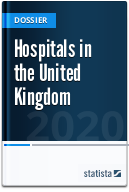 Hospitals and hospital departments in the United Kingdom