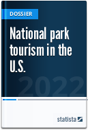 National park tourism in the U.S.
