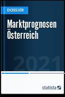 Marktprognosen Österreich