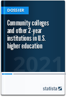 Community colleges and other 2-year institutions in U.S. higher education