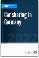 Car sharing in Germany