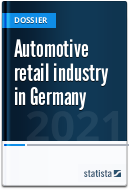 Automotive retail industry in Germany