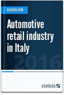 Automotive retail industry in Italy