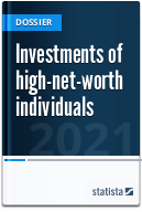 Investments of High Net Worth Individuals