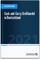 Cash-and-Carry-Großhandel in Deutschland