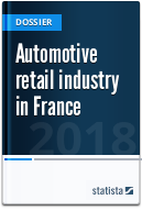 Automotive retail industry in France