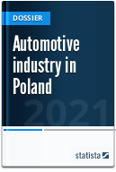 Automotive industry in Poland