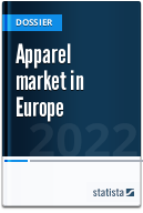 Apparel market in Europe