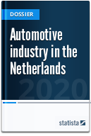 Automotive industry in the Netherlands