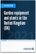 Garden equipment and plants in the United Kingdom (UK)