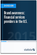 Brand awareness: Financial services providers in the U.S.