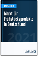 Markt für Frühstücksprodukte in Deutschland