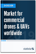 Commercial UAVs worldwide