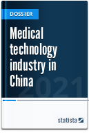 Medical technology industry in China
