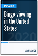 Binge viewing in the United States
