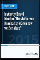 """Instantly Brand Monitor """"Hersteller von Haushaltsgeräten bzw. weißer Ware"""""""