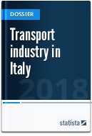Transport industry in Italy