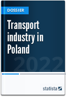 Transport industry in Poland