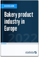 Bakery product industry in Europe