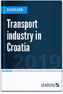 Transport industry in Croatia