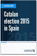 Catalan election 2015 in Spain