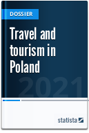 Travel and tourism in Poland