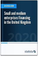 Small and medium enterprises financing in the United Kingdom