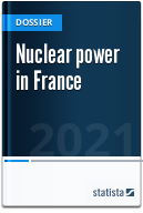Nuclear power in France