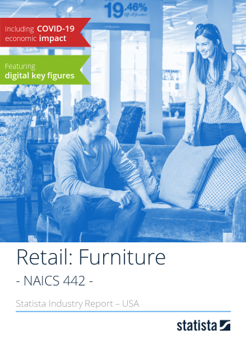 Retail: Furniture in the U.S. 2020