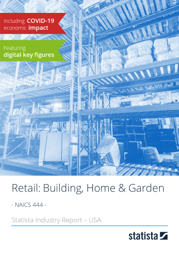 Retail: Building, Home & Garden in the U.S. 2018