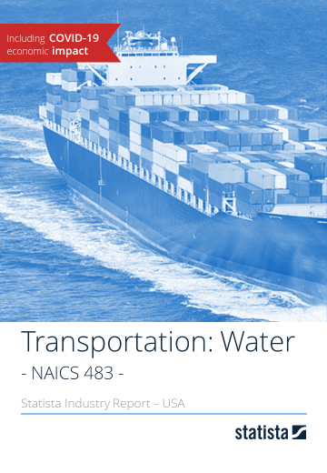 Transportation: Water in the U.S. 2018