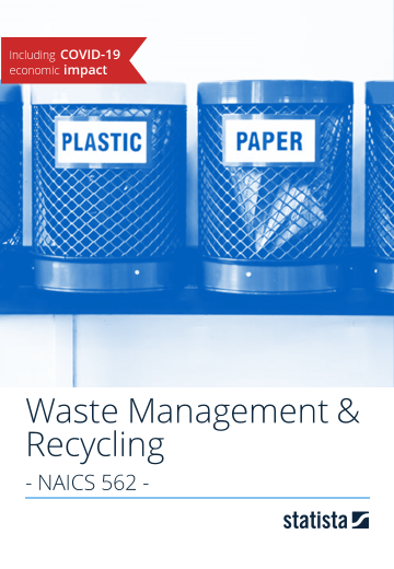 Waste Management & Recycling in the U.S. 2018