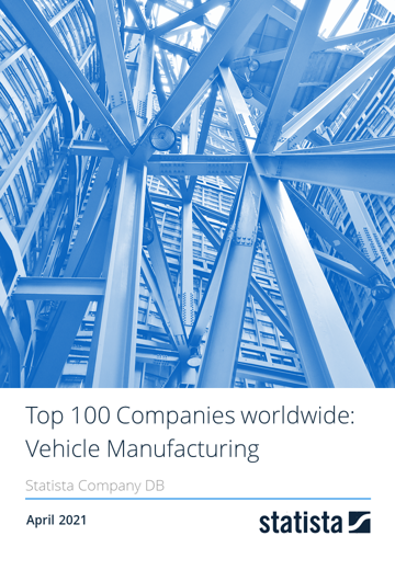 Top 100 Companies: Vehicle Manufacturing