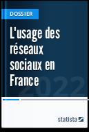 L'usage des réseaux sociaux en France