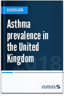 Asthma prevalence in the United Kingdom
