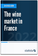 Wine consumption in France