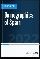 Demographics of Spain