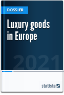 Luxury goods in Europe