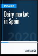 Dairy market in Spain