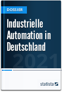Industrielle Automation in Deutschland