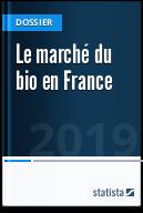 Marché du bio en France
