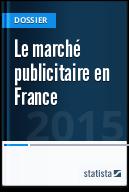 Le marché publicitaire en France
