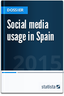 Social networks usage in Spain
