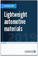 Lightweight automotive materials
