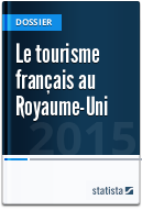 Le tourisme français au Royaume-Uni